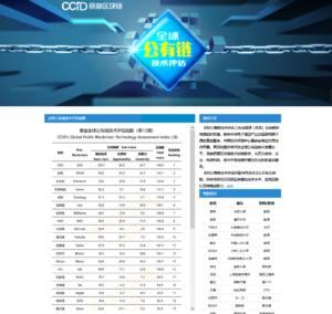 CCIDランキング(2019.05.29時点)