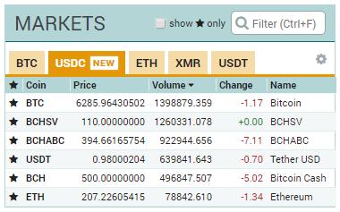 ポロニエックスでのビットコインキャッシュのプレフォーク取引画面