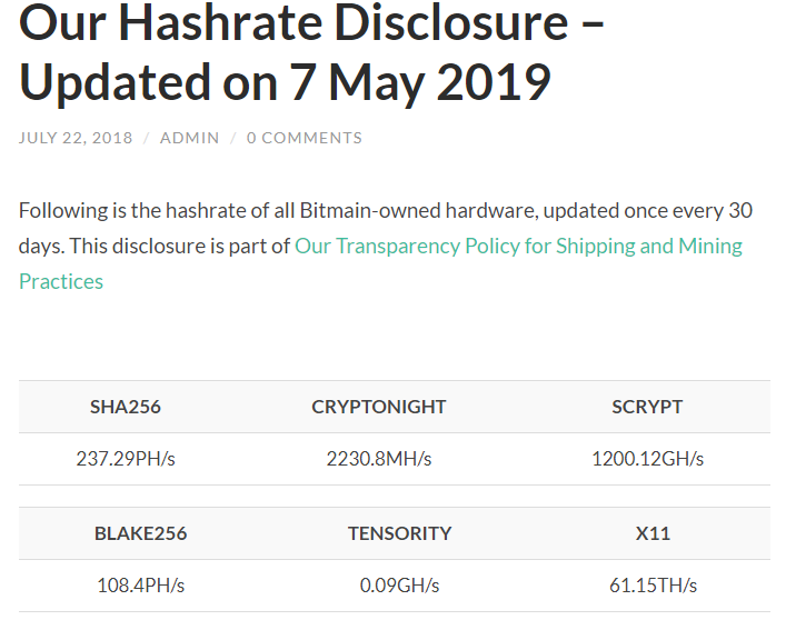 Our Hashrate Disclosure – Updated on 7 May 2019