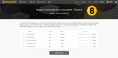 Binance Community Coin of the Month