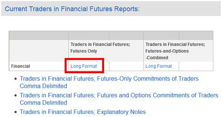 CFTCでポジション数確認