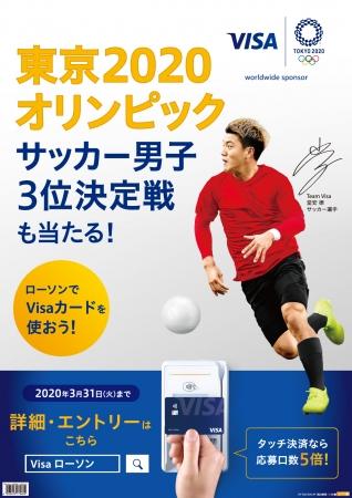 Visaカードをローソンで使って、東京2020オリンピック観戦チケットを当てよう