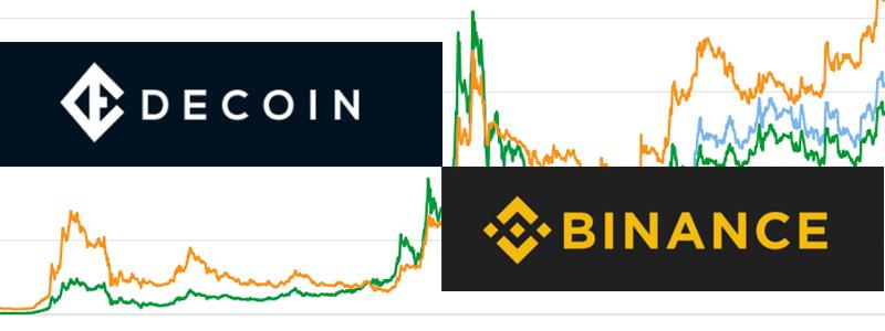 配当型コイン「DECOIN」は次代のBNB?