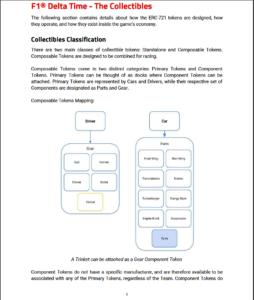 F1® Delta Time White Paper p8:F1® Delta Time - The Collectibles