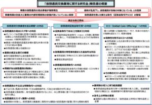 「仮想通貨交換業等に関する研究会」報告書の概要