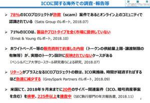 ICOに関する海外での調査・報告等