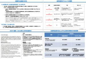 参考資料:「仮想通貨交換業等に関する研究会」(第9回)
