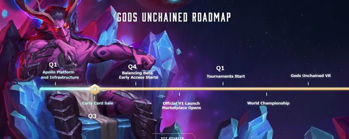 Gods Unchainedロードマップ