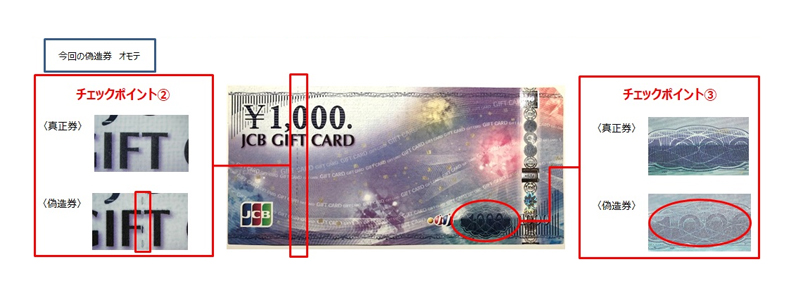 精巧に作られた「JCBギフトカード」の偽造カードが発覚|発見されたのは1000円券