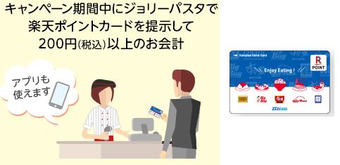 使用例と楽天ポイントカード(イメージ)