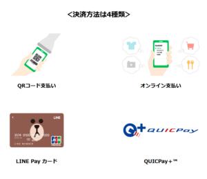 「LINE Payの決済方法」について(LINE Pay - キャッシュレス・消費者還元制度で合計最大7%付与より)