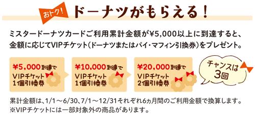 ミスタードーナツカード特典【VIPチケット】