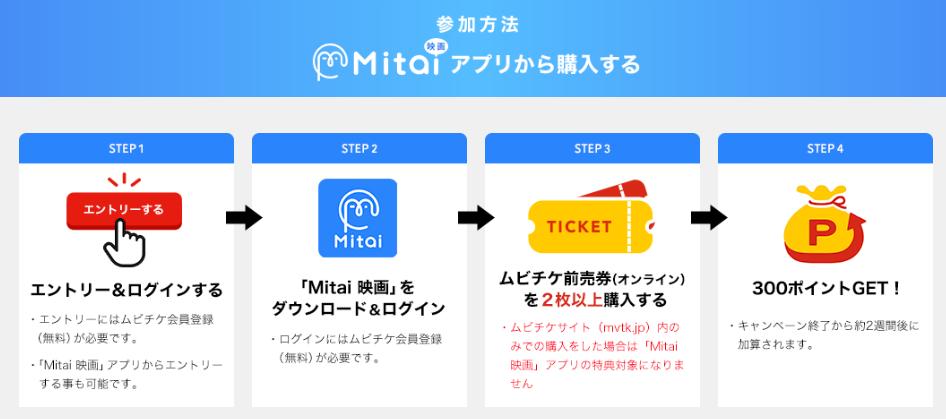 「Mitai 映画」アプリによるキャンペーン参加方法