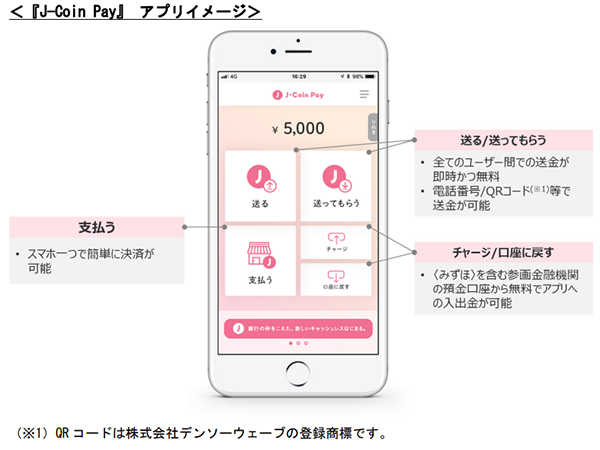 <『J-Coin Pay』 アプリイメージ>