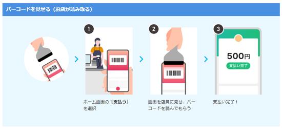 PayPay(ペイペイ)でバーコードを見せて決済する方法