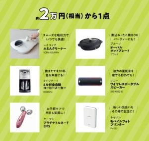 2万円(相当)の賞品