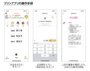 プリンアプリ側の操作手順(「セブン銀行ATMから出金すると、200円もらえる。 ~秋の始まりの200円キャンペーン~」より)