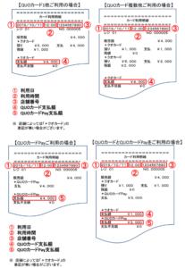 QUOカードおよびQUOカードPay支払い時のレシート例(イメージ)