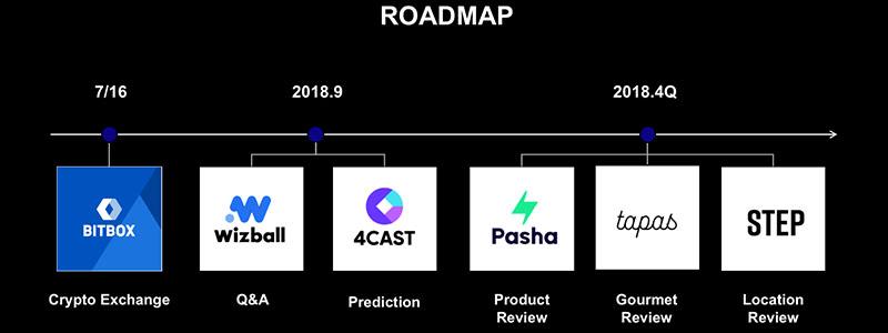 LINEは2018年9月27日、ブロックチェーン技術を活用したプラットフォーム「LINE Token Economy」を発表