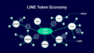 LINE Token Economy main image