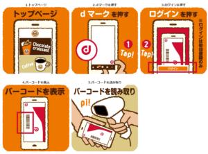 サンマルクカフェアプリとdポイントカードの連携方法