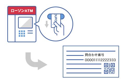 ローソン銀行ATMからクーポン発行の例(イメージ)